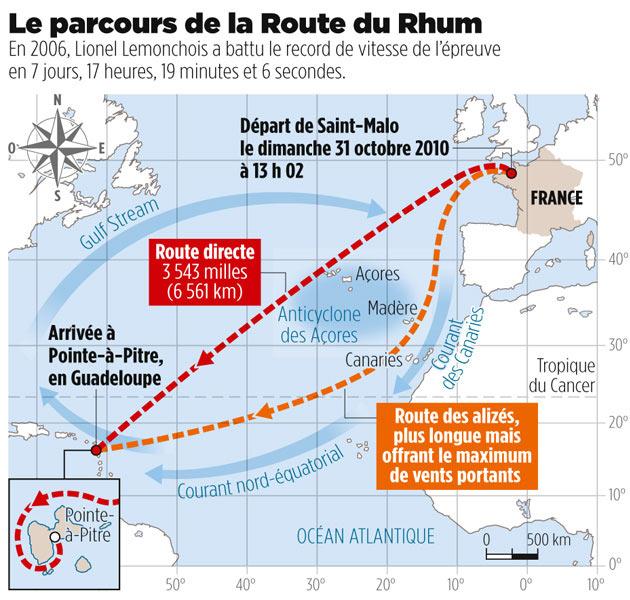 route-rhum